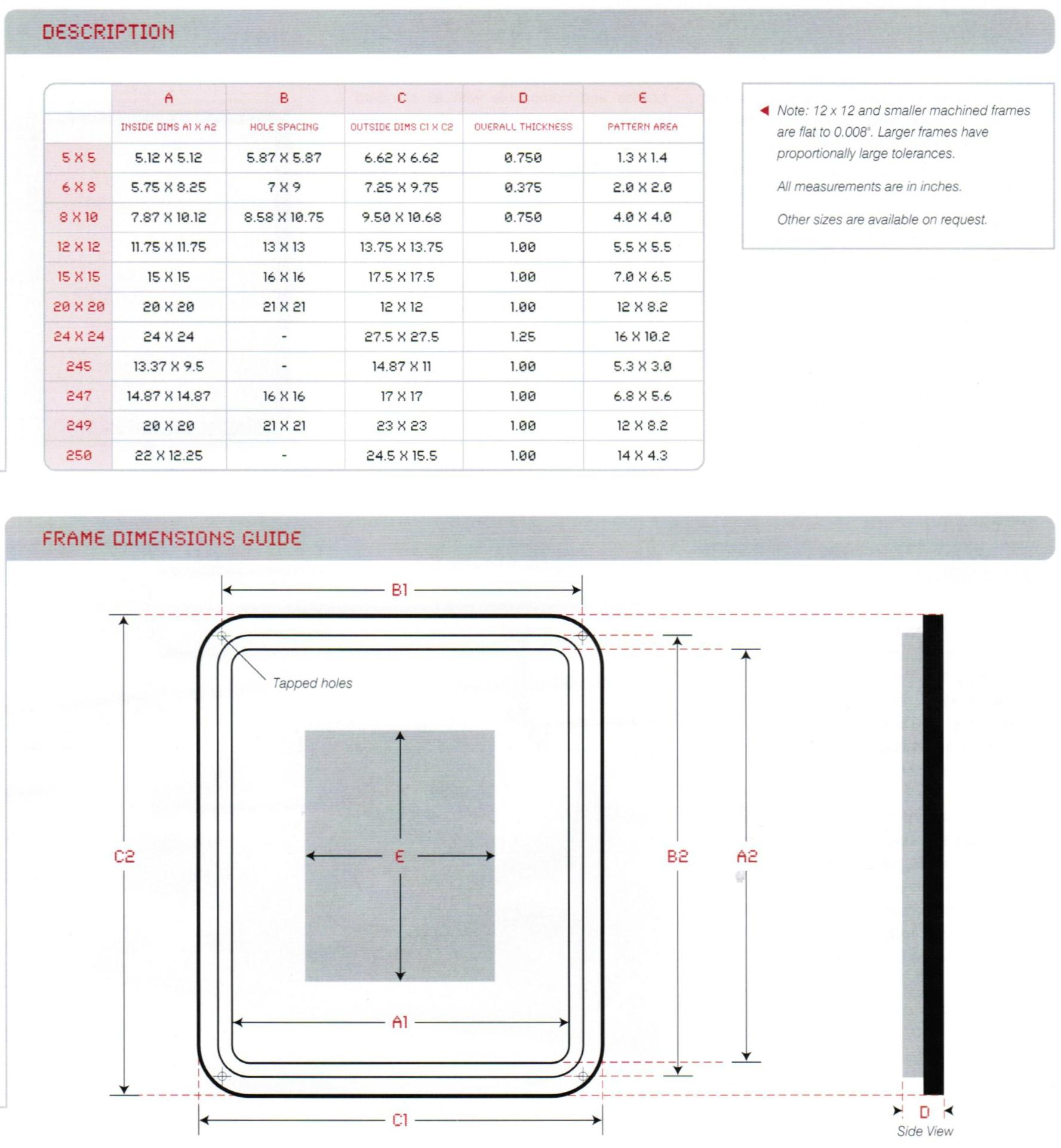 Box section frame dimensions guide